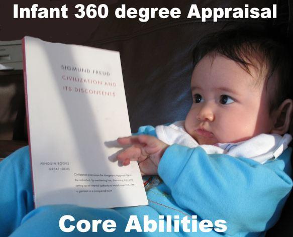 Core Abilities