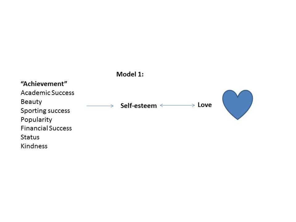 Self Esteem In Children Shrink Grows Kids